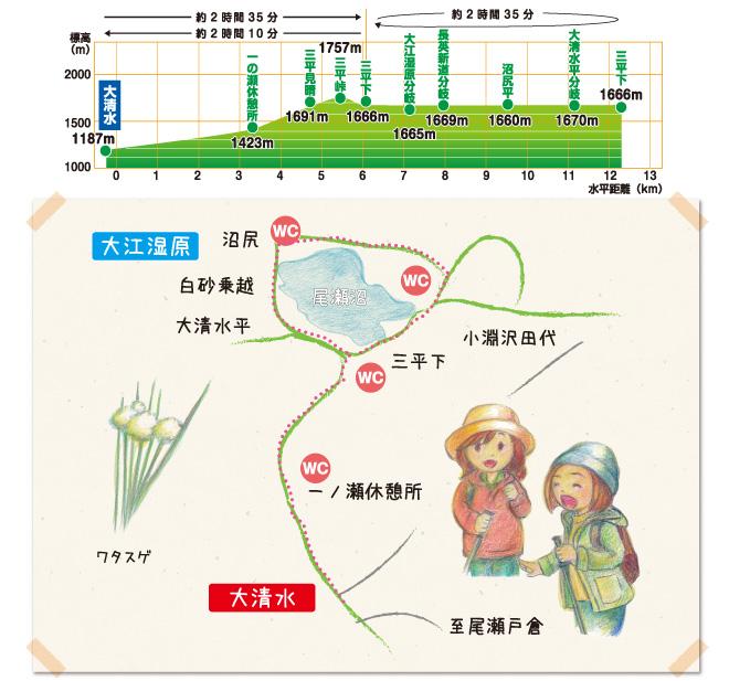dayngt_oshi_map.jpg