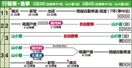 夜発バスで行く山小屋宿泊尾瀬 鳩待峠入山コース行程表