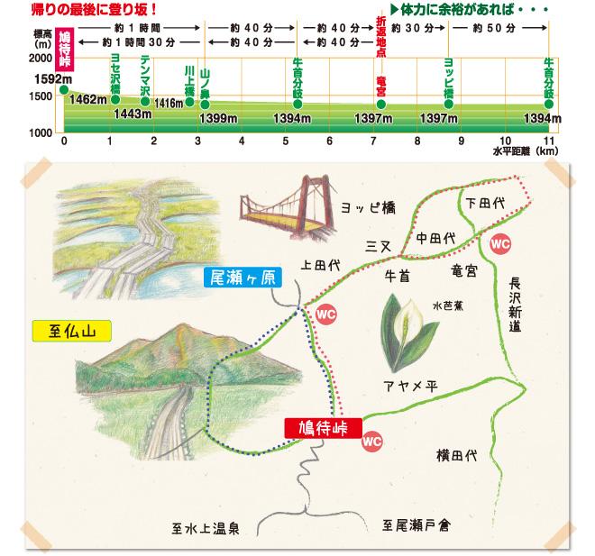 dayngt_hato_map.jpg